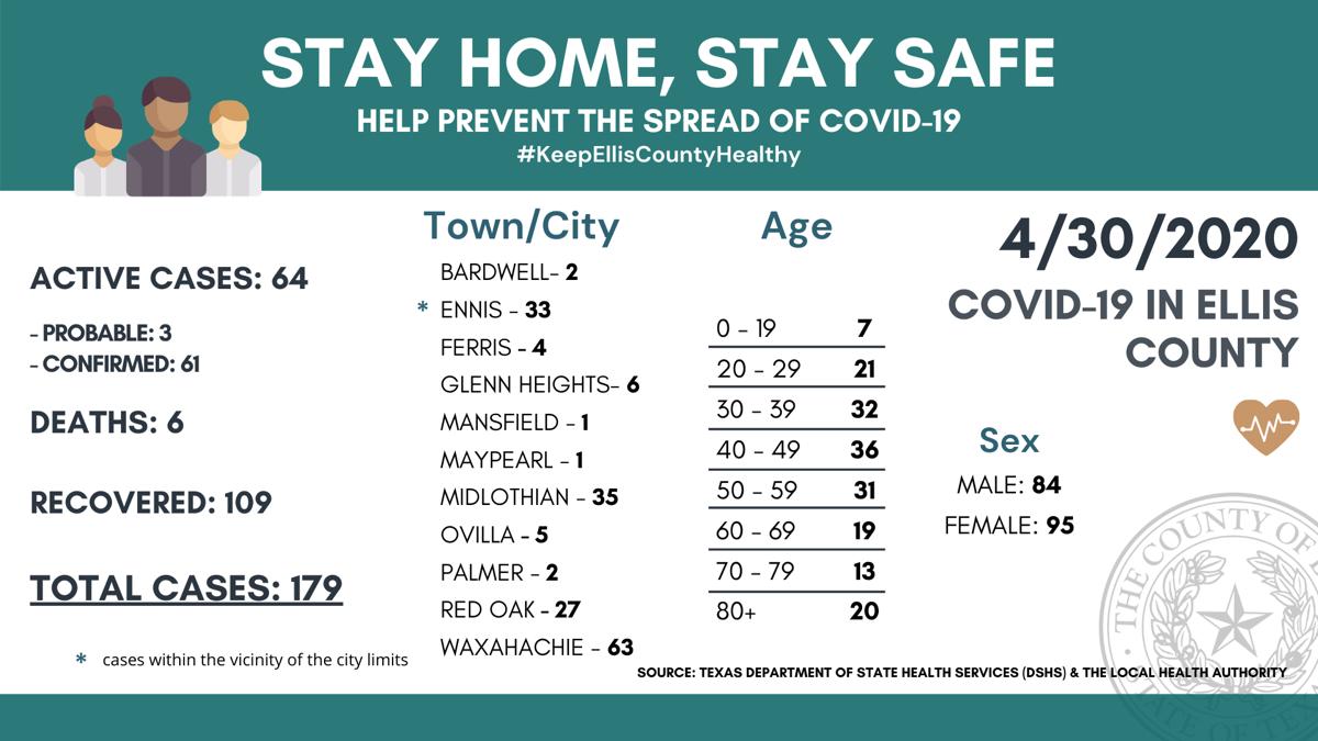 COVID-19 Update-4-30.png