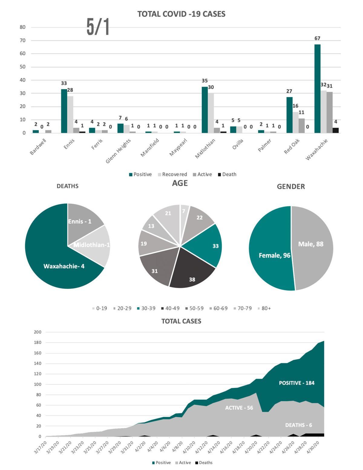 5-1 COVID19 Charts.jpg