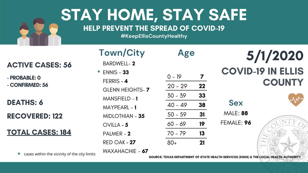 COVID-19 Update-5-01.png