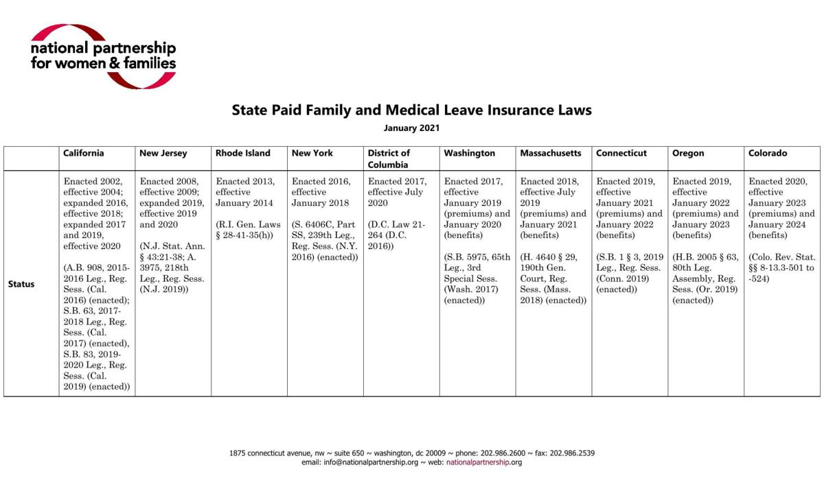 state-paid-family-leave-laws.pdf