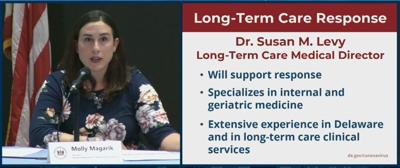 Magarik long-term care director