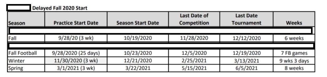 DIAA 2020-21 Calendar