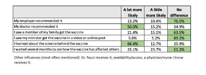 COVID vaccine survey 021921
