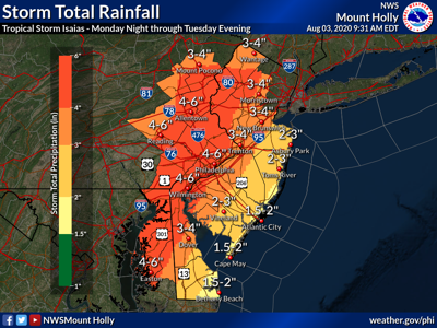 Isaias rainfall prediction
