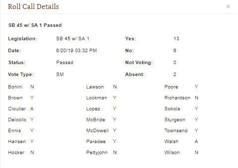 Senate Bill 45 votes