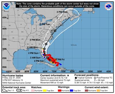 Hurricane Isaias - July 31, 2020 - 5pm Advisory