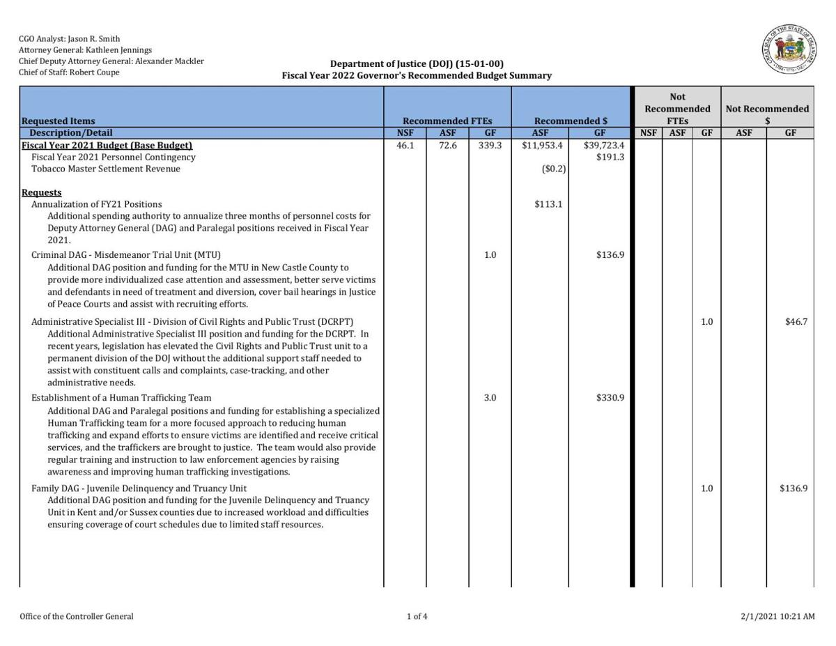 Department of Justice - Summary Briefing.pdf
