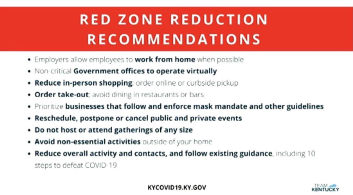 Gov. Andy Beshear's red zone recommendations