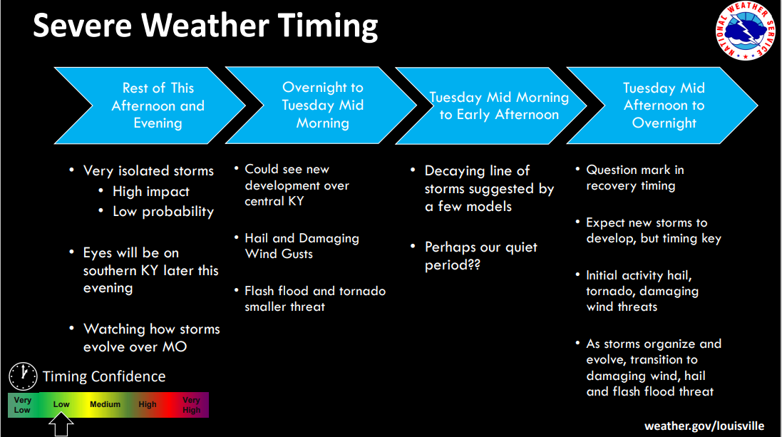 nws conference timing.PNG