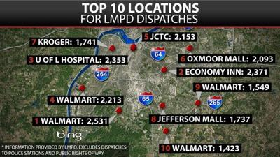 SUNDAY EDITION   Walmart is number one destination for LMPD