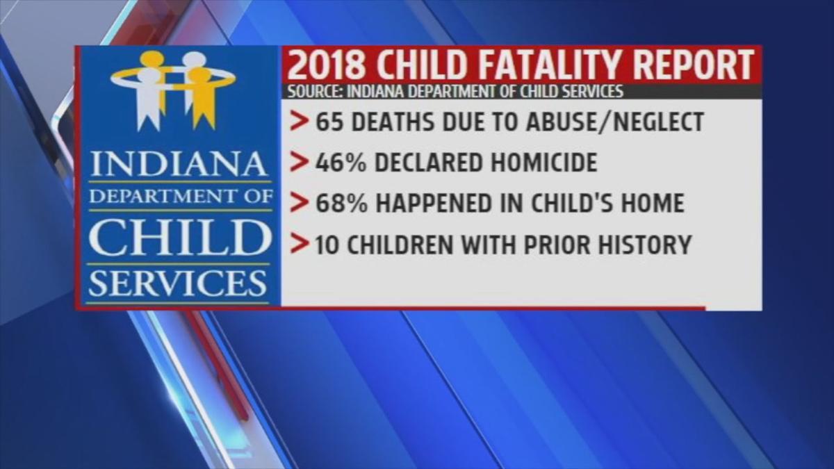 IN CHILD DEATH REPORT 1-3-20 (1).jpg
