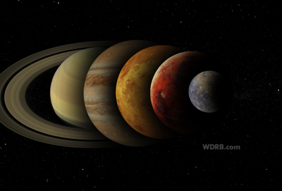 Astronomers Discover More Than 100 New Planets!