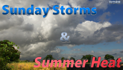 Sunday storm timing and Summer heat this week
