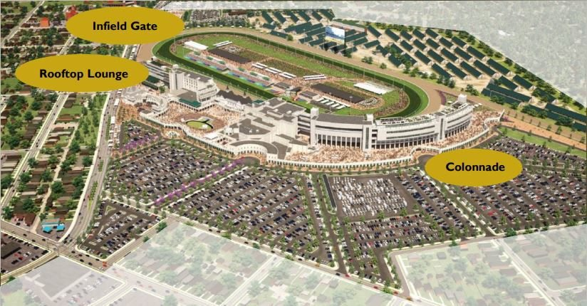 Churchill Downs expansion 2021 rendering