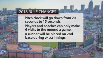 Louisville Bats begin 2018 season with new rules and a top prospect