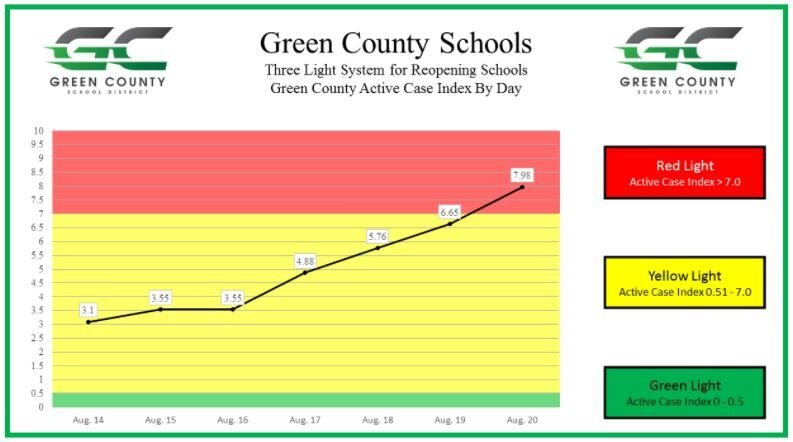 Green County Schools zones.JPG