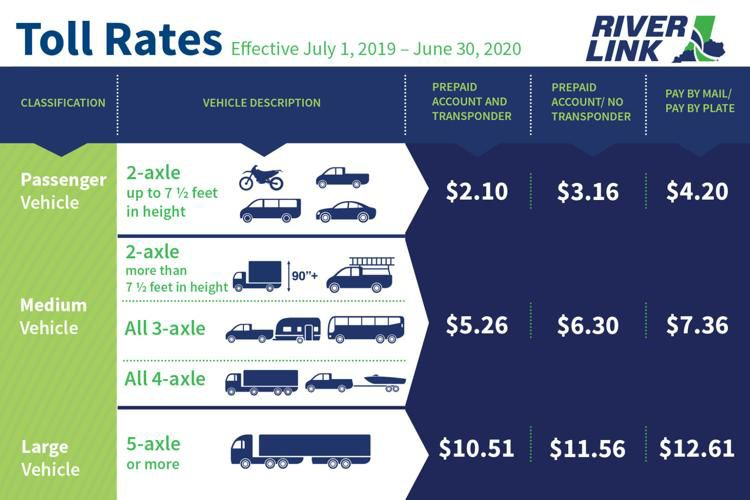 New Riverlink Rates