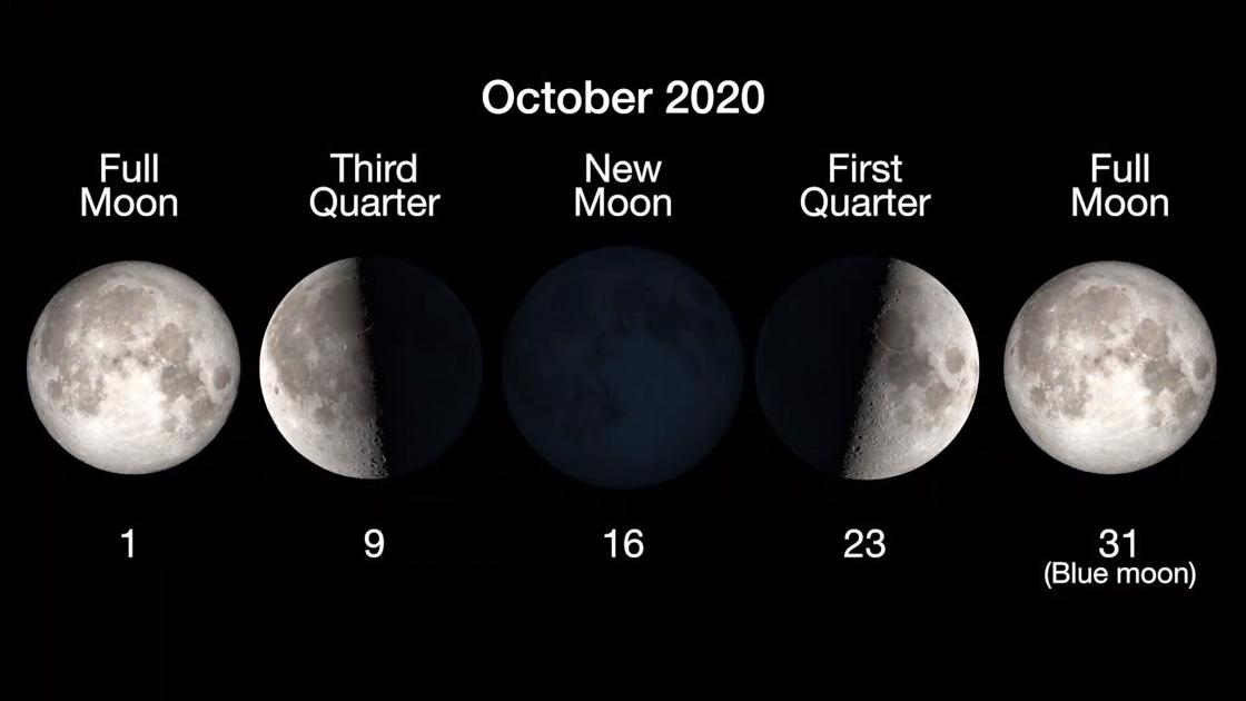 WHAT'S UP? October 2020 Skywatching Tips From NASA... | Weather Blog |  wdrb.com