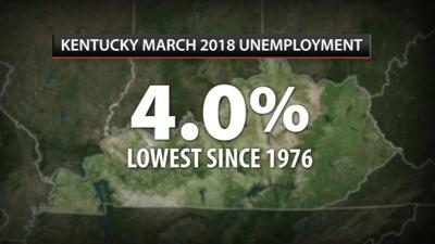 Kentucky's unemployment is the lowest in 42 years, but there's a catch