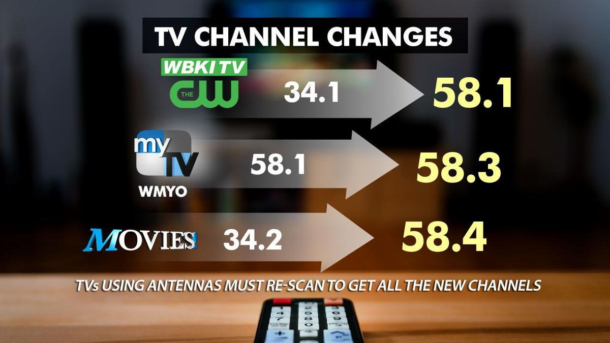 WE'RE BACK: WBKI returns to DIRECTV and AT&T U-verse! | News