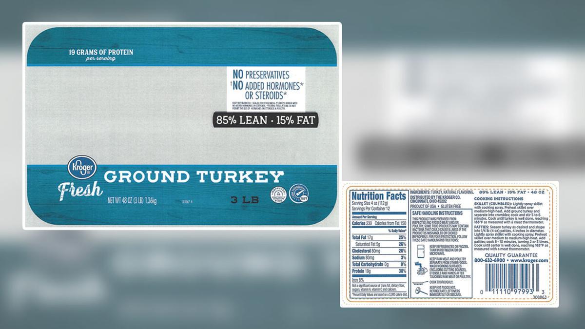 ground turkey recall.jpg
