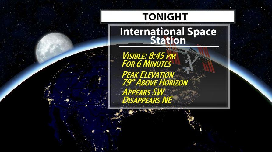 6 MINUTES! That's How Long The International Space Station