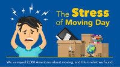 moving is stressful graphic