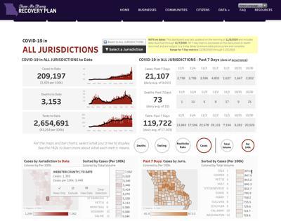 - COVID-19 cases Nov. 8 Mo. State