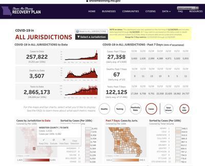 - COVID-19 cases Nov. 19 Mo. State