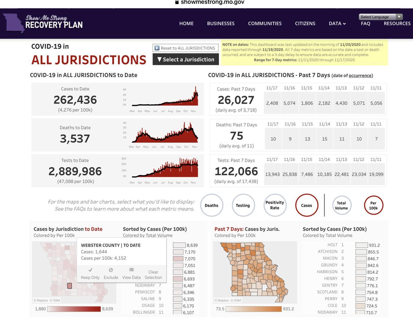 - COVID-19 cases Nov. 20 Mo. State