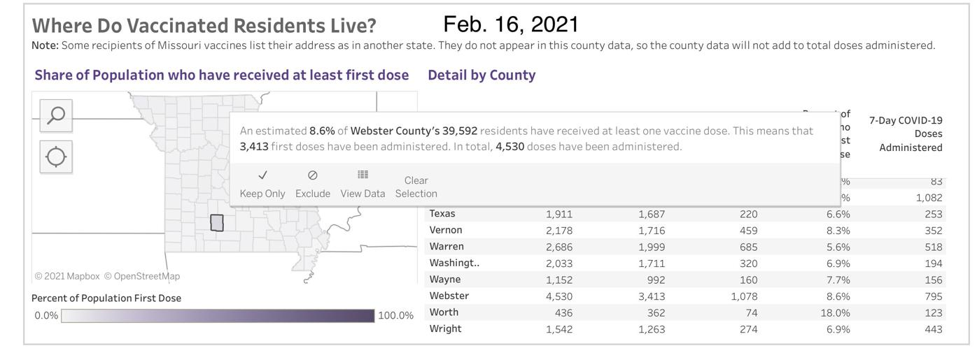 - COVID-19 Vaccinations in Missouri - Feb. 16, Webster County