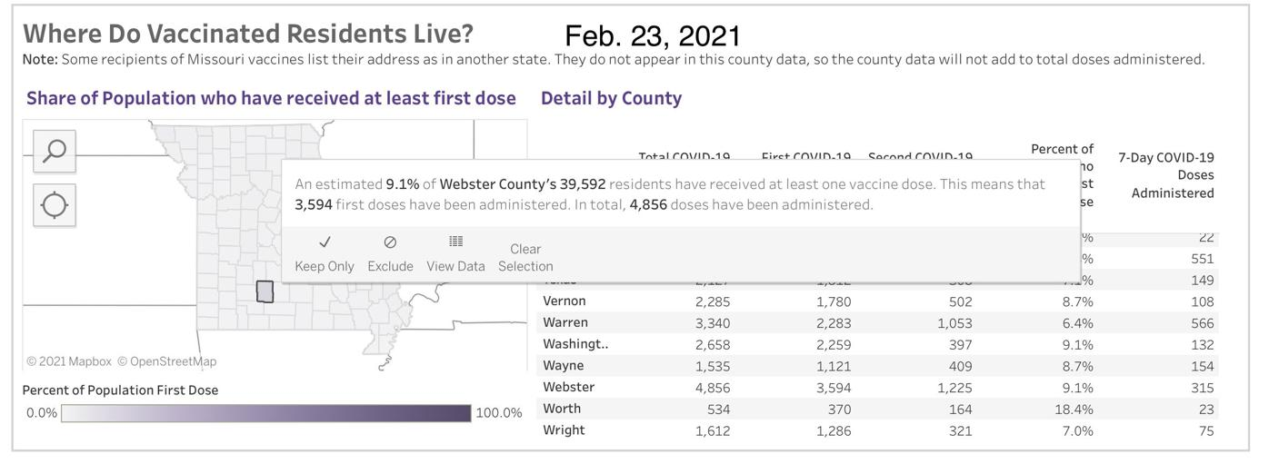 - COVID-19 Vaccinations in Missouri - Feb. 23, Webster County