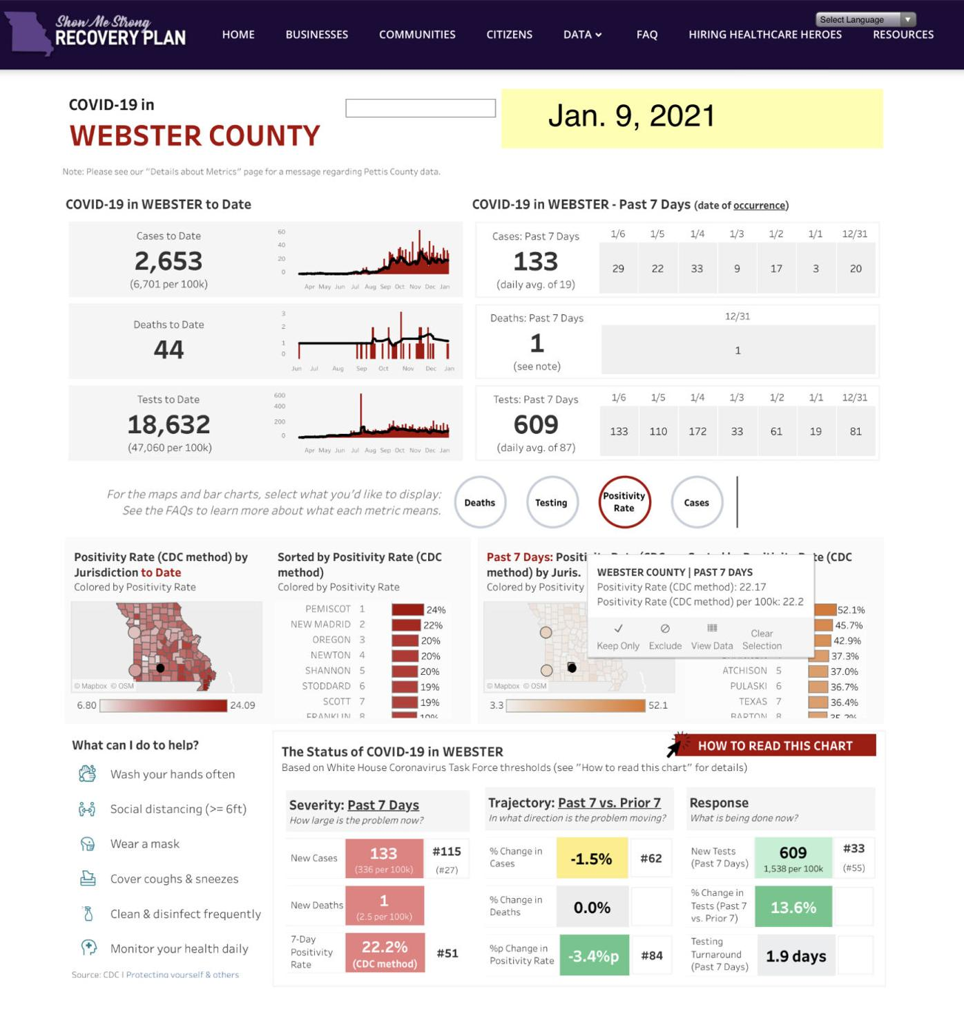 - COVID-19 cases Jan. 9 Web. Co. Mo. State