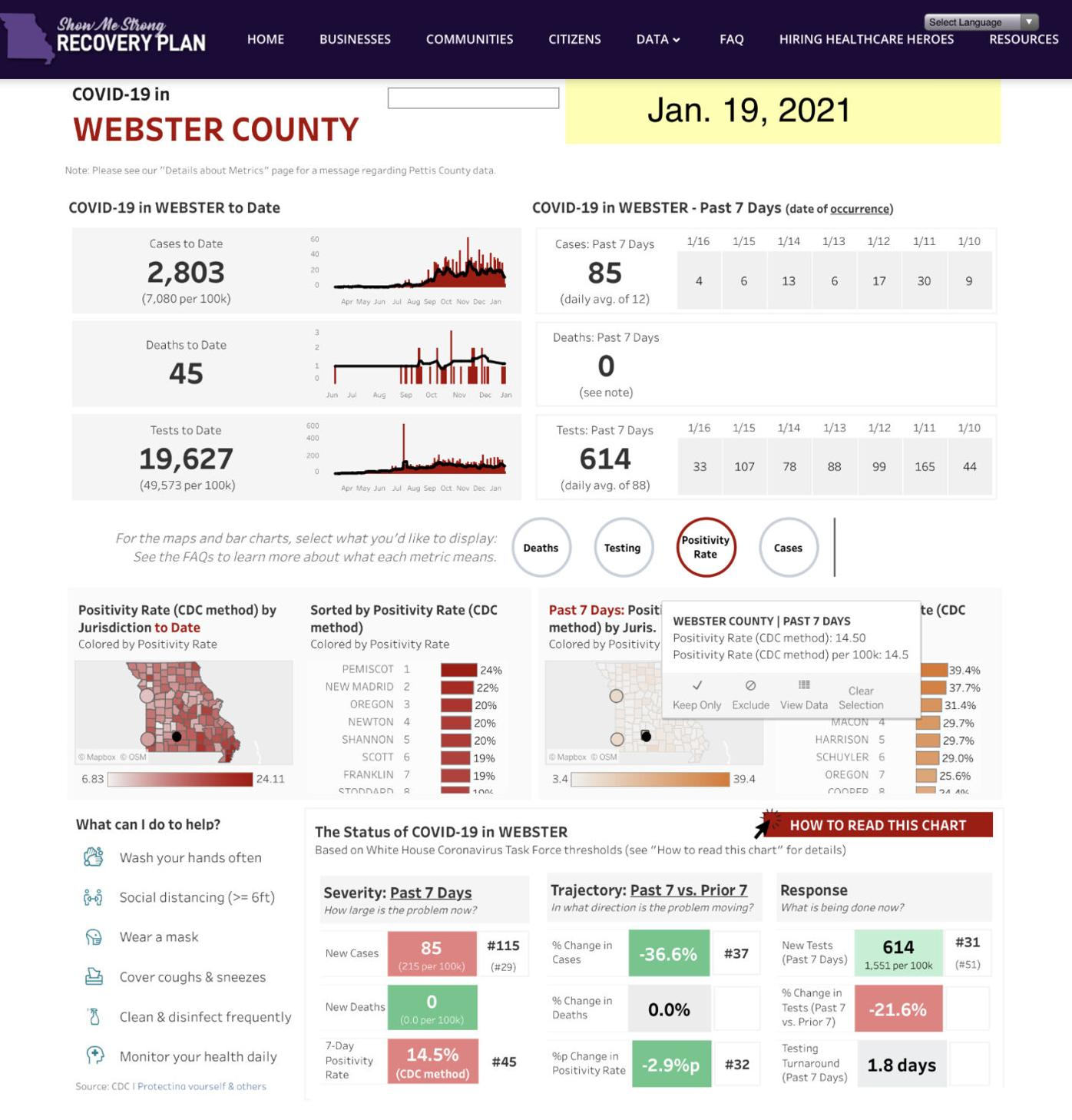 - COVID-19 cases Jan. 19 Web. Co. Mo. State