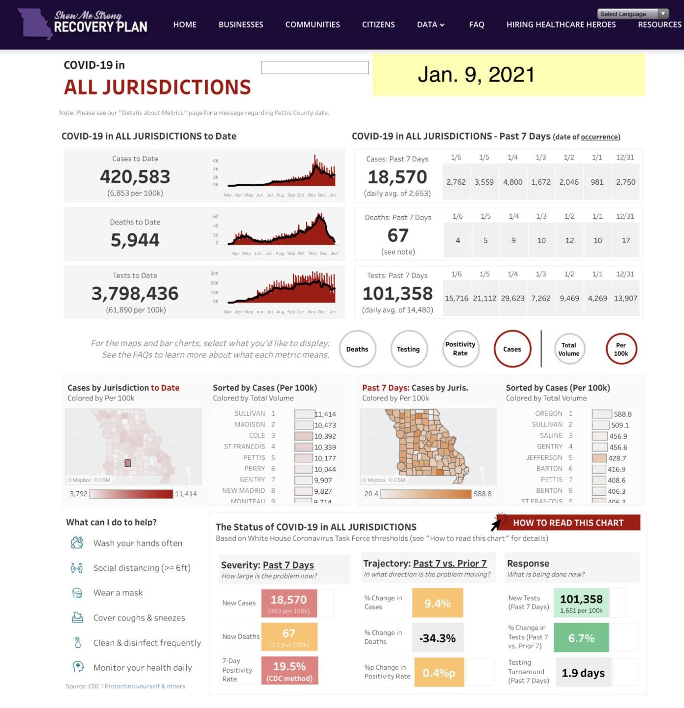 - COVID-19 cases Jan. 9 Mo. State