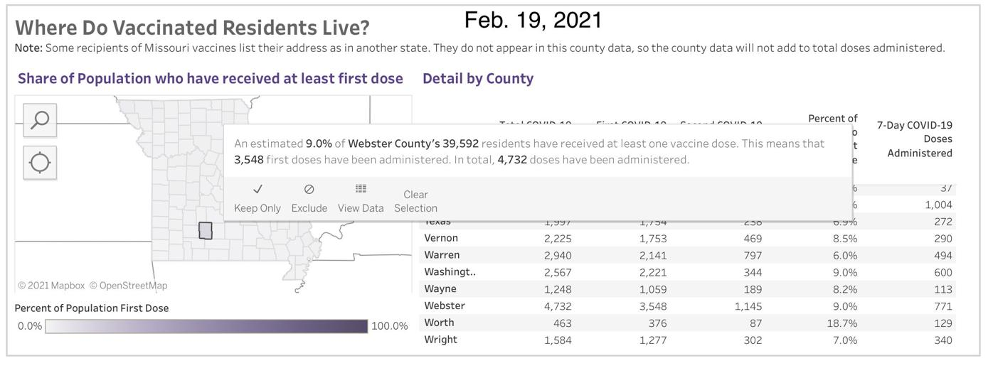 - COVID-19 Vaccinations in Missouri - Feb. 19, Webster County