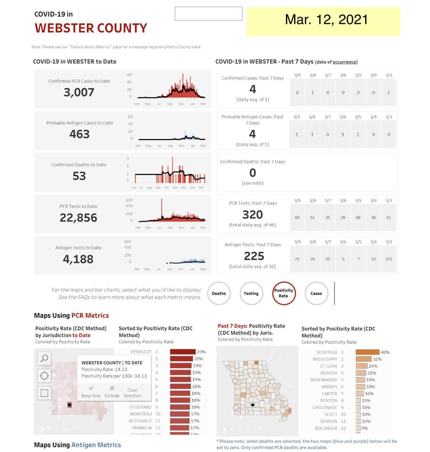 - COVID-19 cases Mar.  12, Web. Co. Mo. State