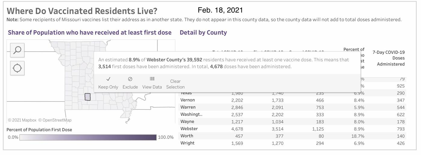 - COVID-19 Vaccinations in Missouri - Feb. 18, Webster County