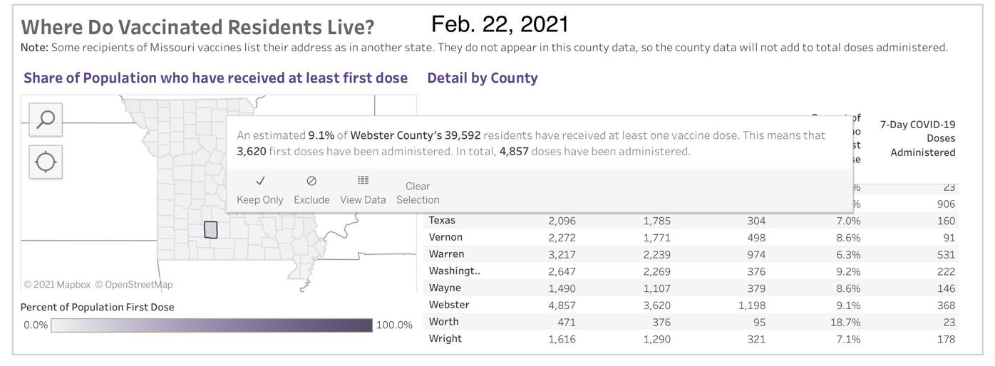 - COVID-19 Vaccinations in Missouri - Feb. 22, Webster County