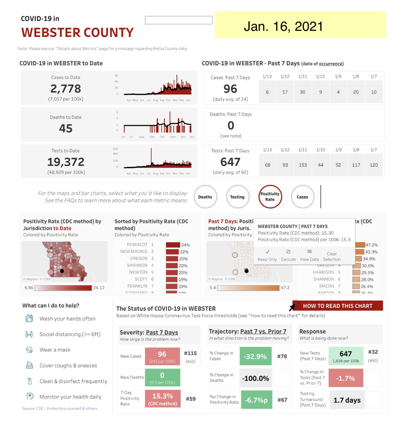 - COVID-19 cases Jan. 16 Web. Co. Mo. State