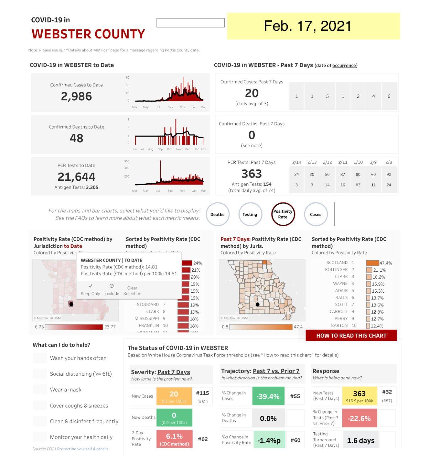 - COVID-19 cases Feb. 17 Web. Co. Mo. State