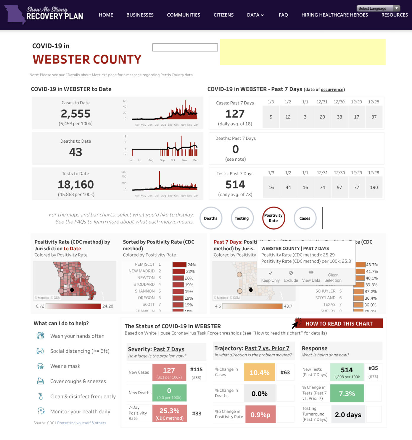 - COVID-19 cases Jan. 6 Web. Co. Mo. State