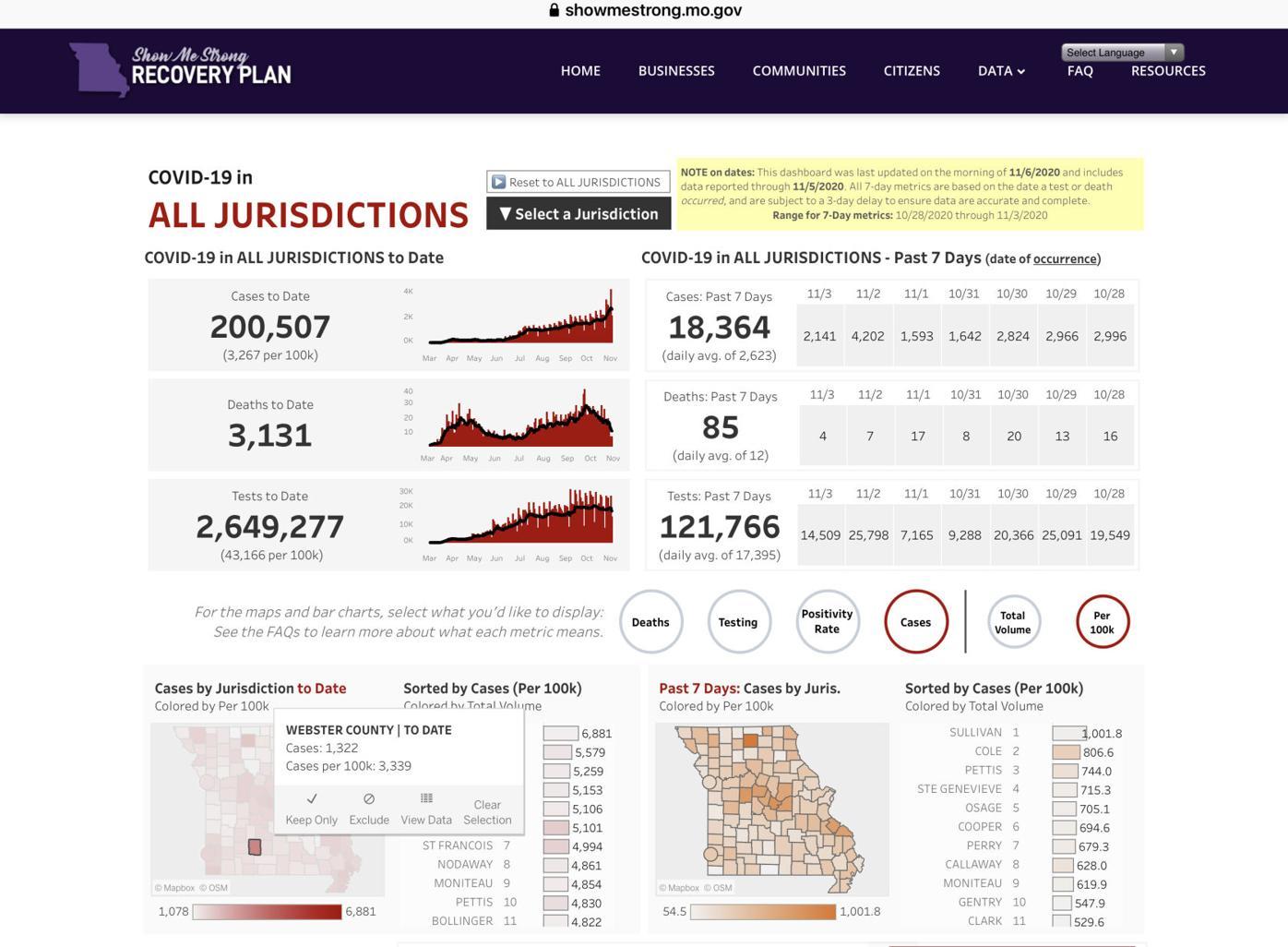 - COVID-19 cases Nov. 6 Mo. State