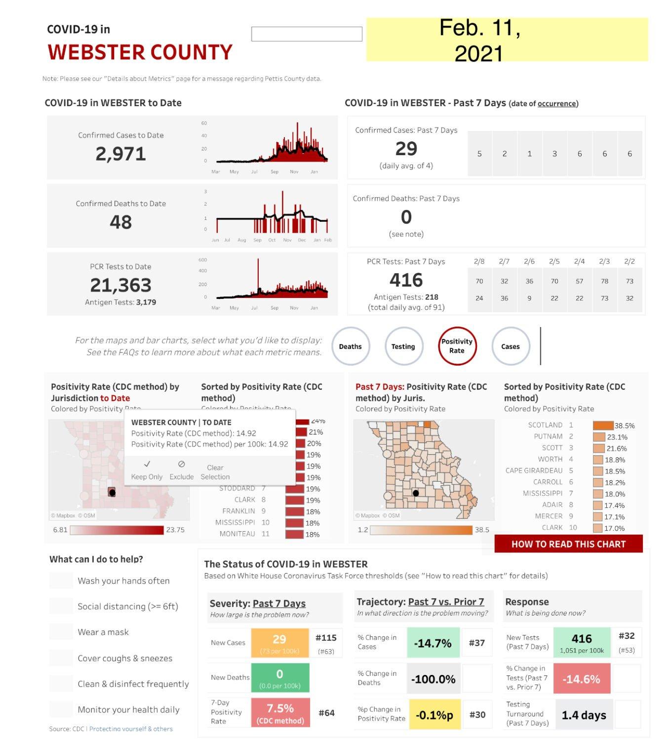 - COVID-19 cases Feb. 11 Web. Co. Mo. State