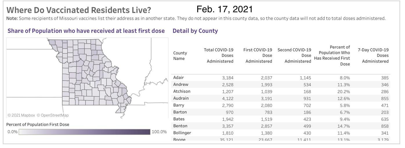 - COVID-19 Vaccinations in Missouri - Feb. 17, Webster County
