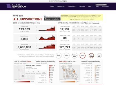- COVID-19 cases Nov 4 Mo. State