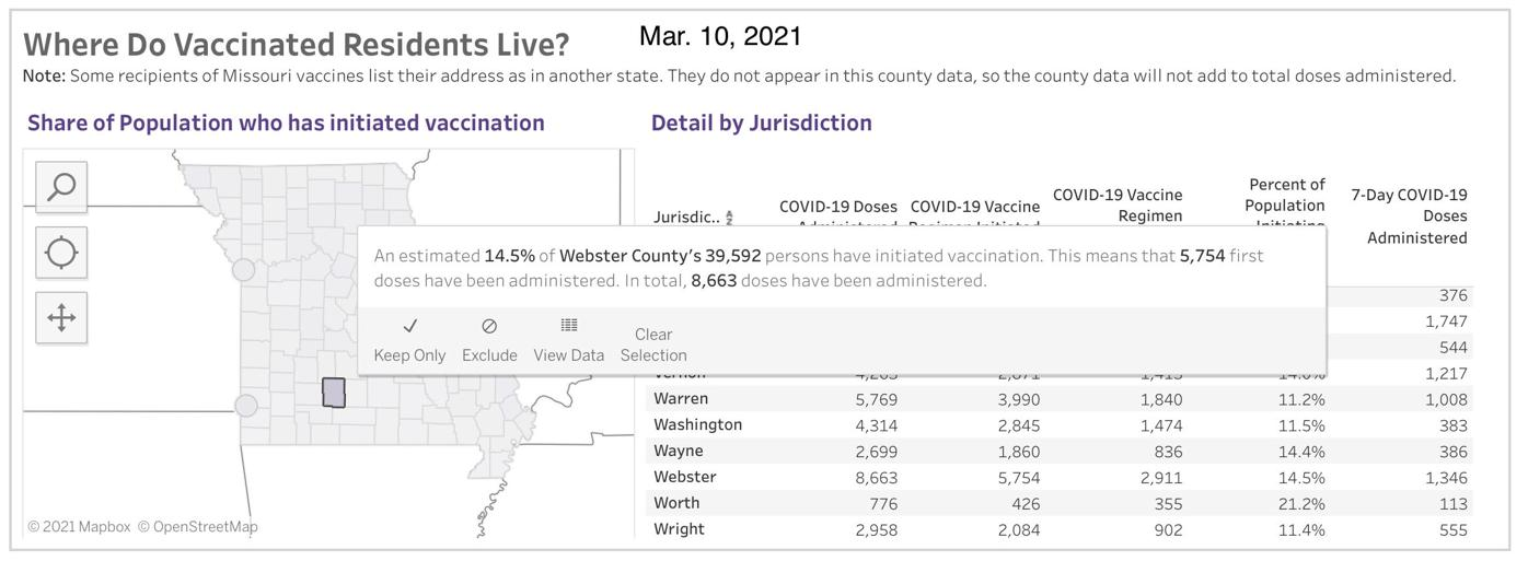 - COVID-19 Vaccinations in Missouri - Mar. 10, Webster County
