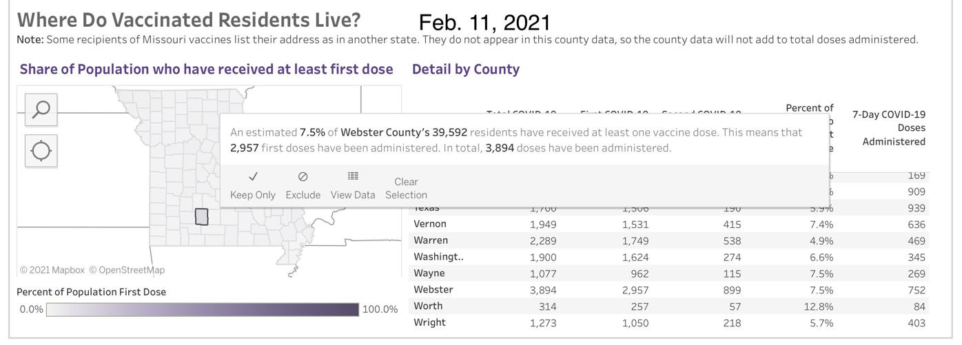 - COVID-19 Vaccinations in Missouri - Feb. 11, Webster County