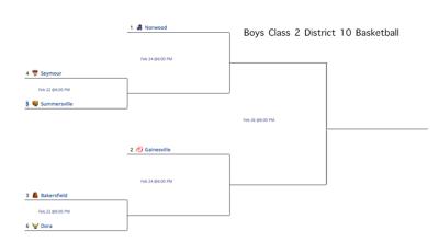 - Class 2 District 10 Boys' Basketball Bracket