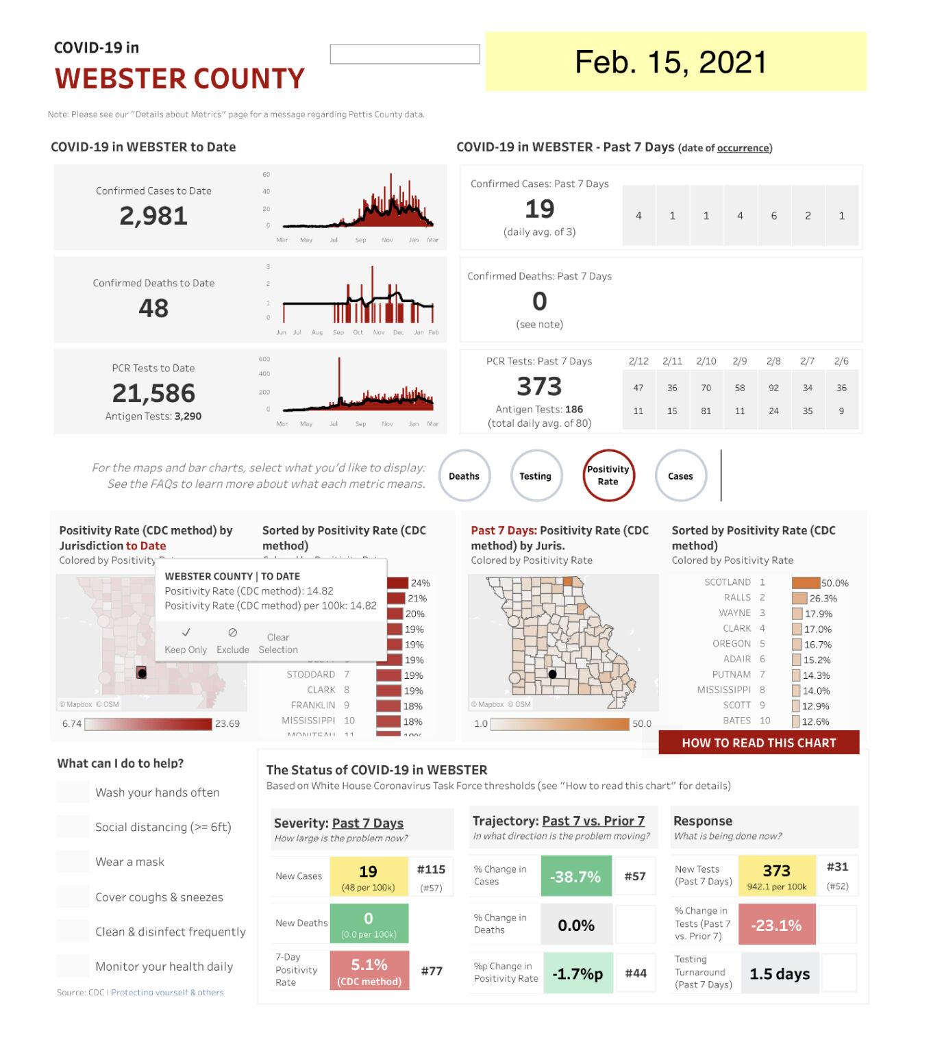 - COVID-19 cases Feb. 15 Web. Co. Mo. State